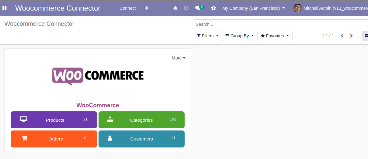 Multiple Woocommerce store connection
