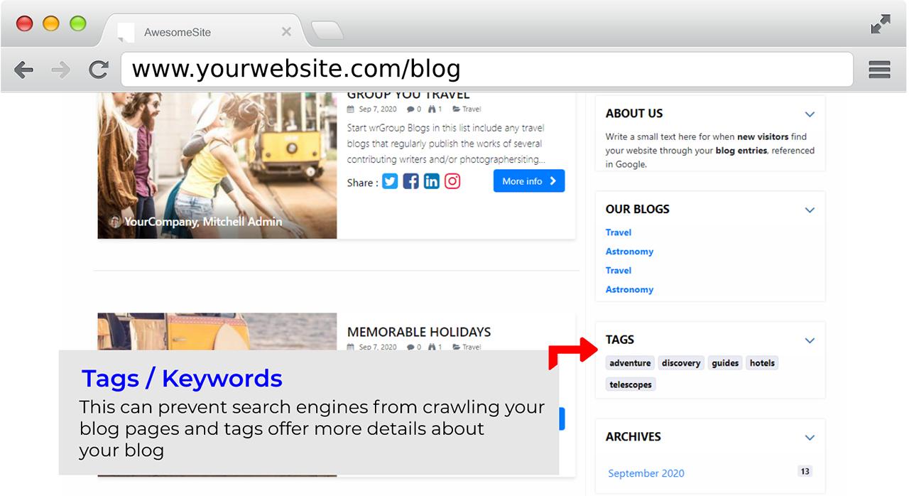 Blog design module in odoo