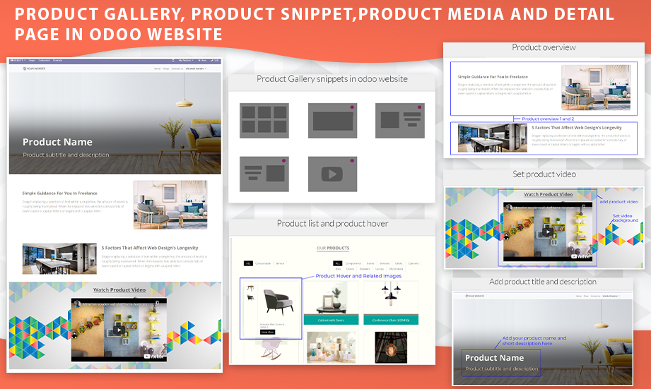 Product gallery, Product Snippet,Product Media and Detail page in Odoo website