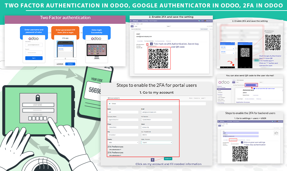 Two factor authentication in odoo